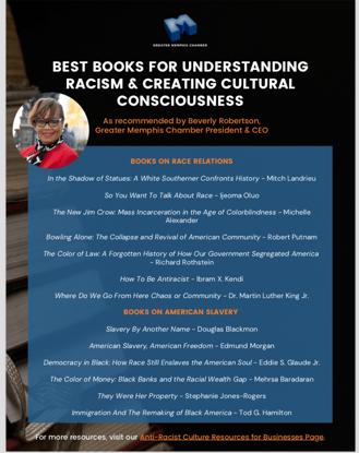 Best Books for Understanding Racism