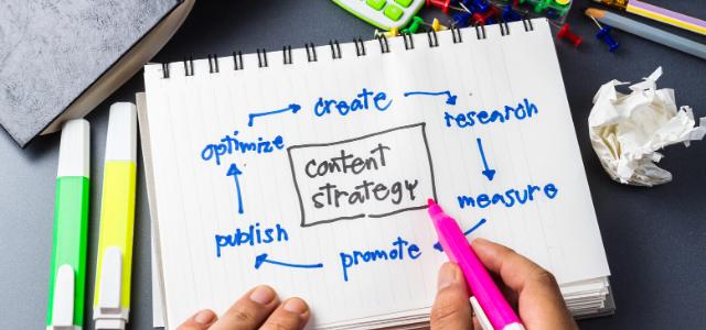 posting-strategy-blog